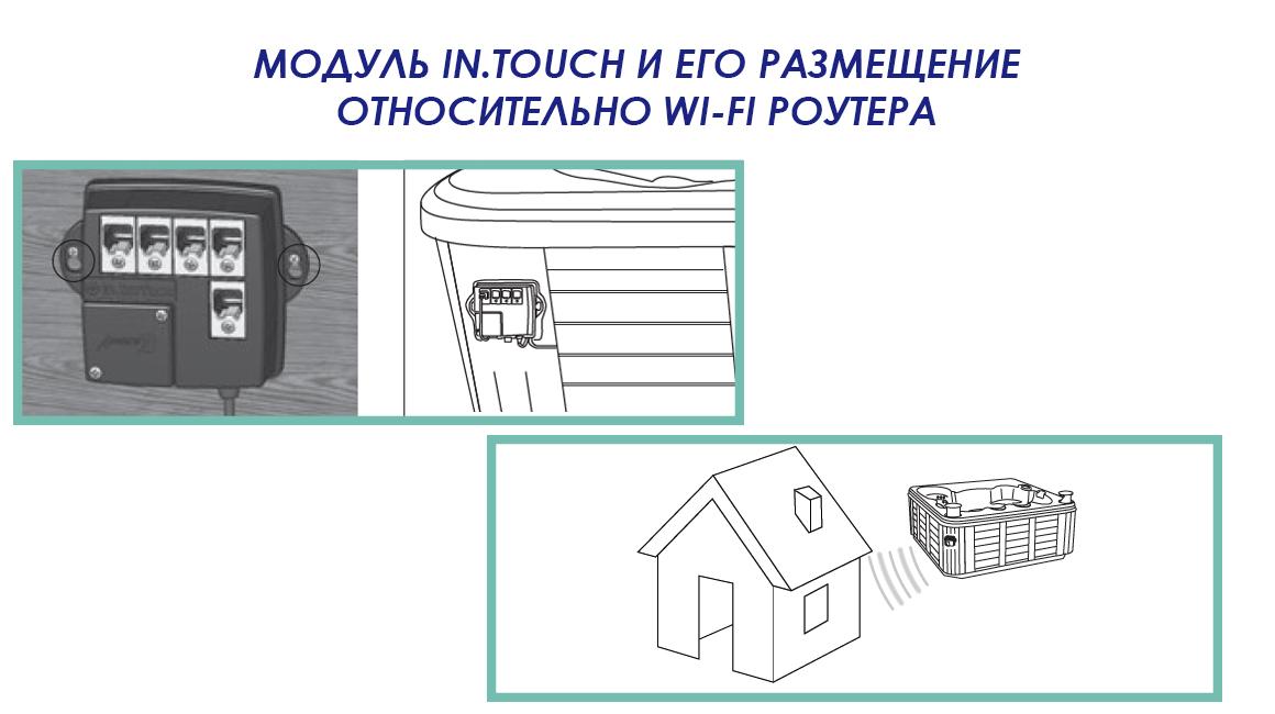 Модуль in.touch в корпусе джакузи Wellis