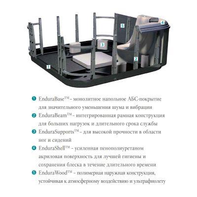 СПА-бассейн Villeroy & Boch Design Line Just Silence